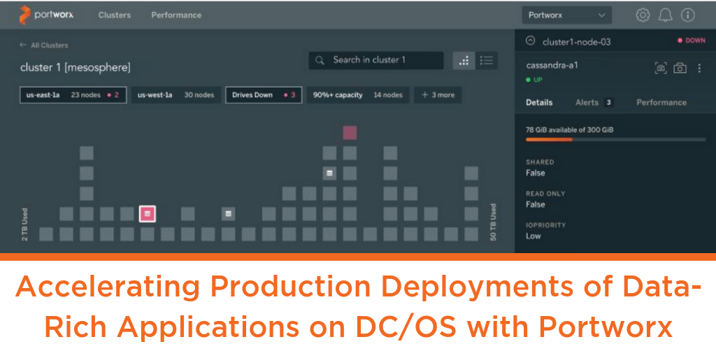 Accelerating Production Deployments of Data-Rich Applications on Mesosphere DC/OS with Portworx