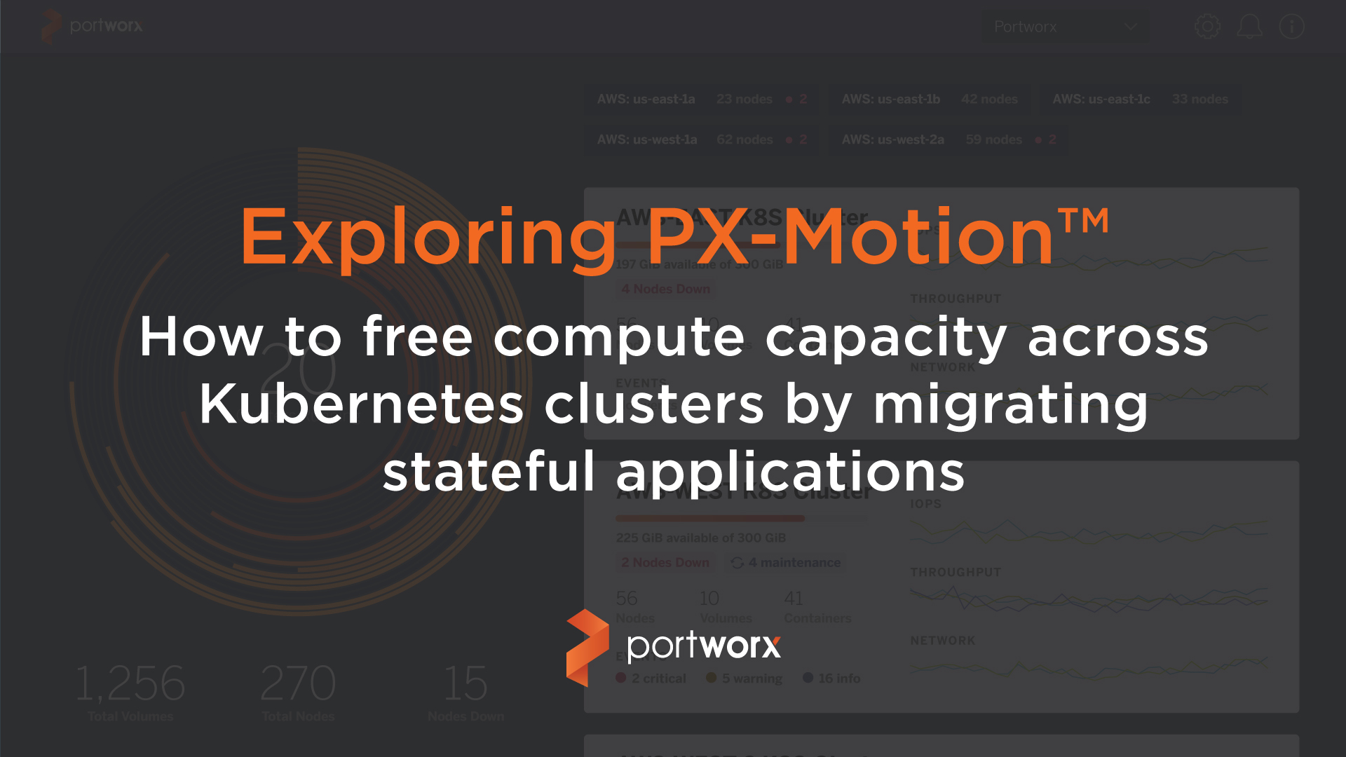 Exploring PX-Motion: How to free compute capacity across Kubernetes