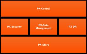 Portworx Platform