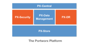 the portworx platform