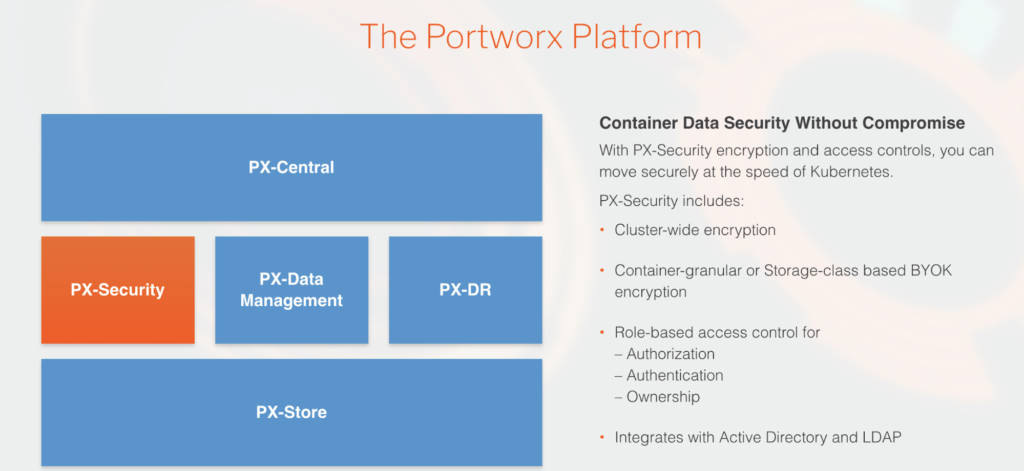 Data Security Strategies for Kubernetes portworx platform