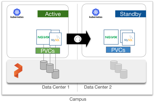 Diagram of campus network with instant failover protection