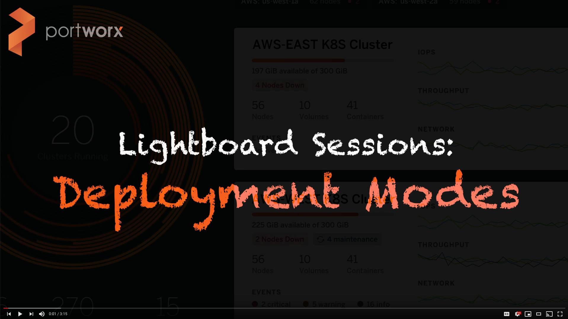 Lightboard Session: Deployment Modes - Hyperconverged vs Disaggregated