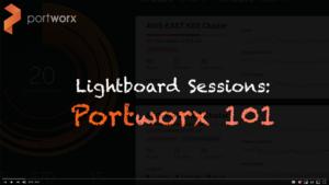Lightboard Session: Portworx 101