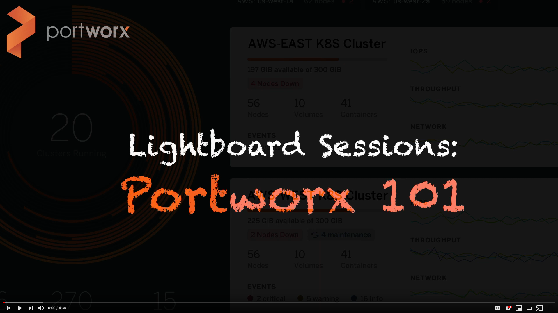 Lightboard Session: Portworx 101