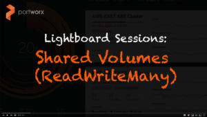 Lightboard Session: Kubernetes Shared Volumes (RWX Read Write Many)