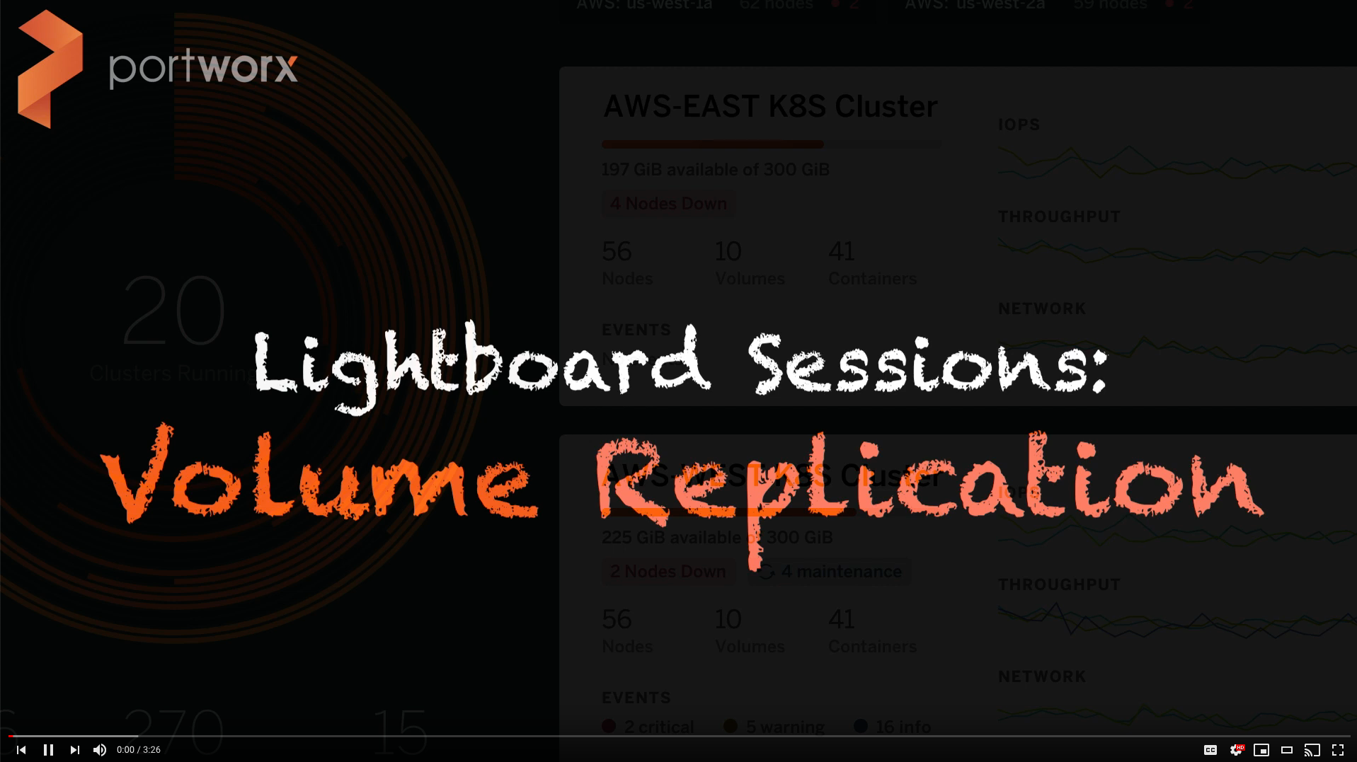 Lightboard Session: Understanding Volume Replication