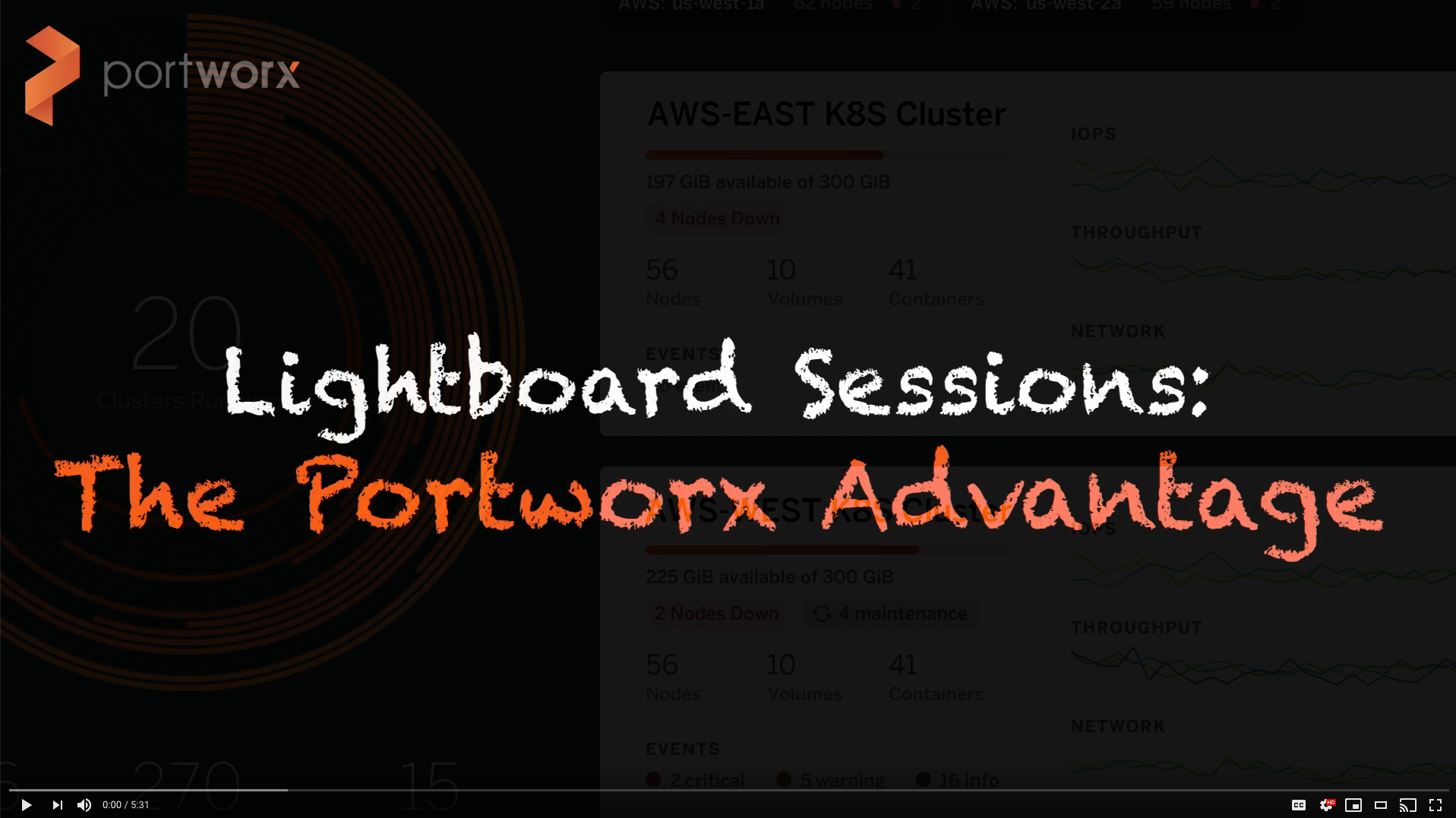 Lightboard Session: Why Choose Portworx