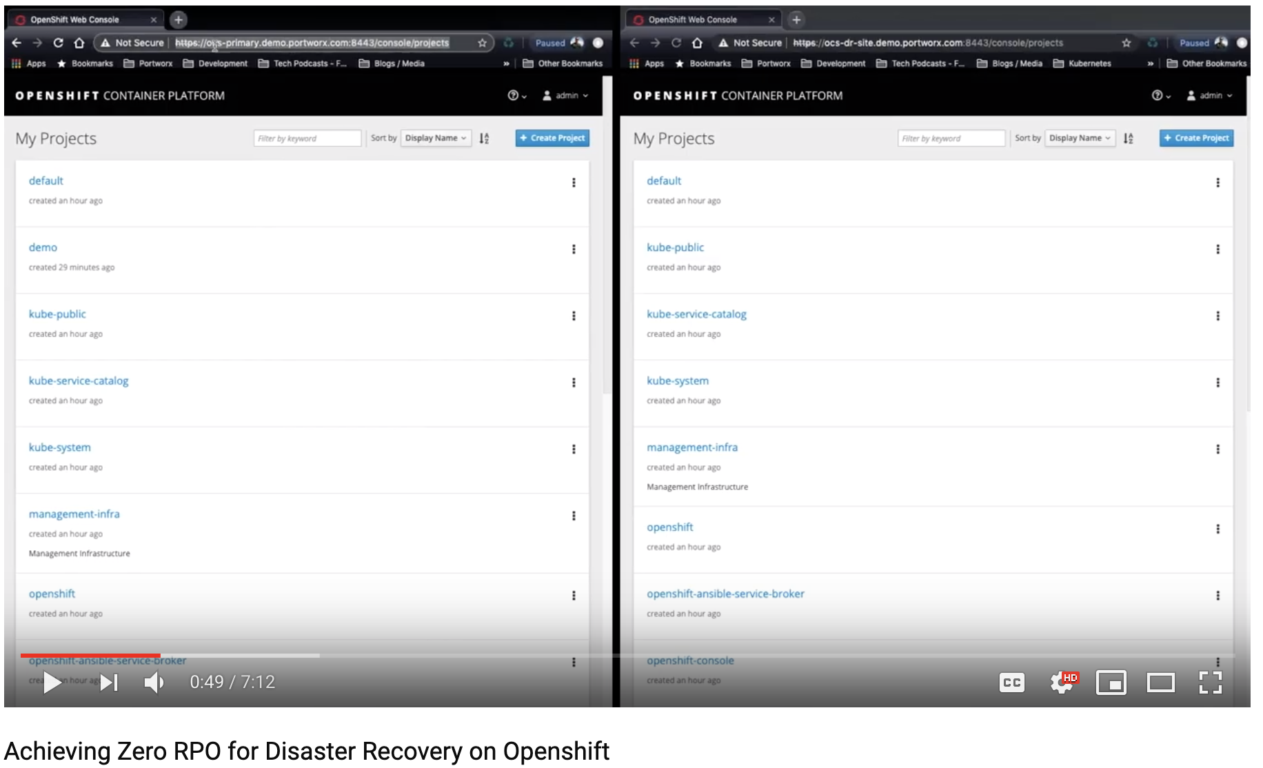 How to achieve Disaster Recovery (DR) for Red Hat OpenShift