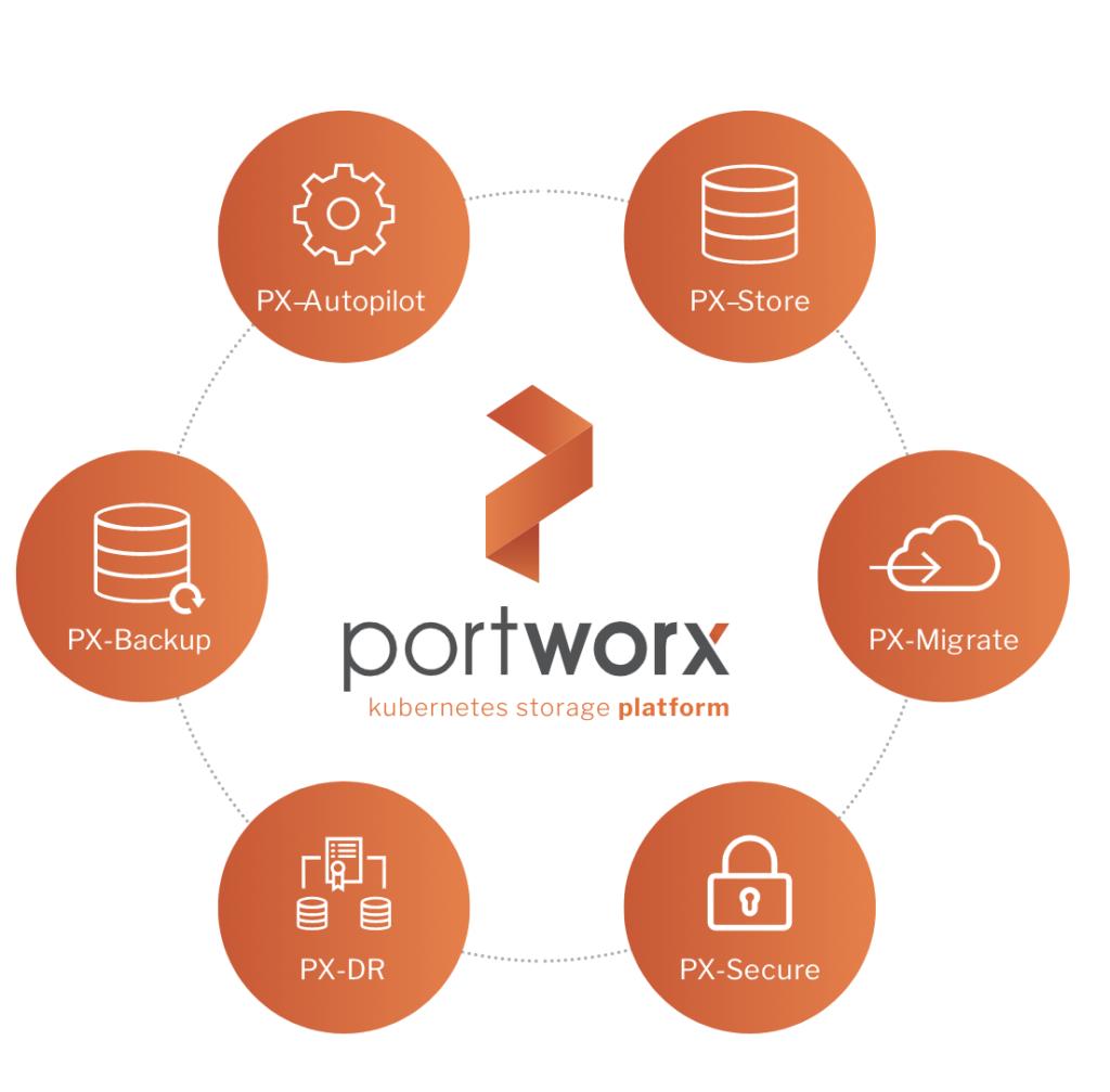 portworx kubernetes storage platform