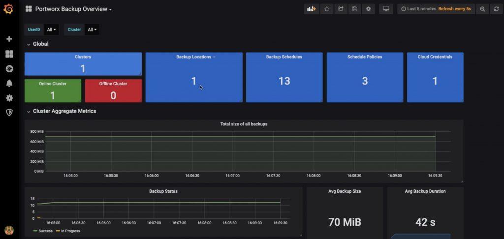 Grafana Monitoring Dashboard
